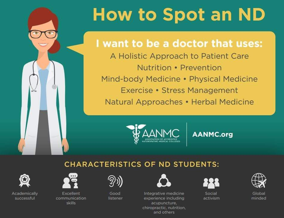How to Spot an ND Infographic