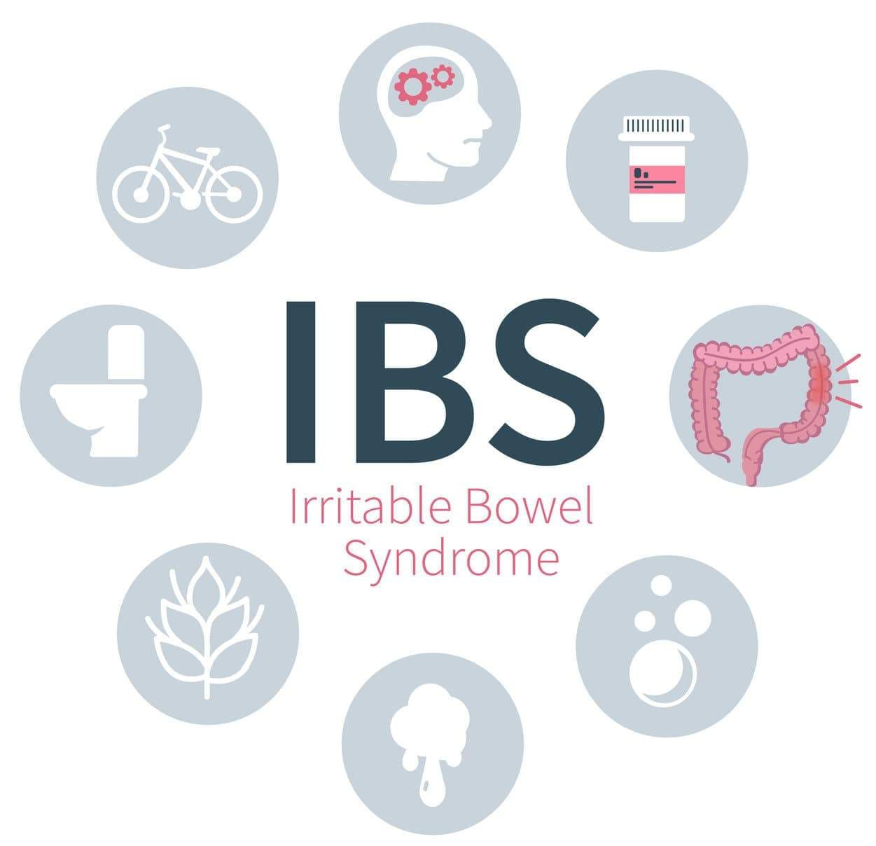 Naturopathic Approaches to IBS | AANMC